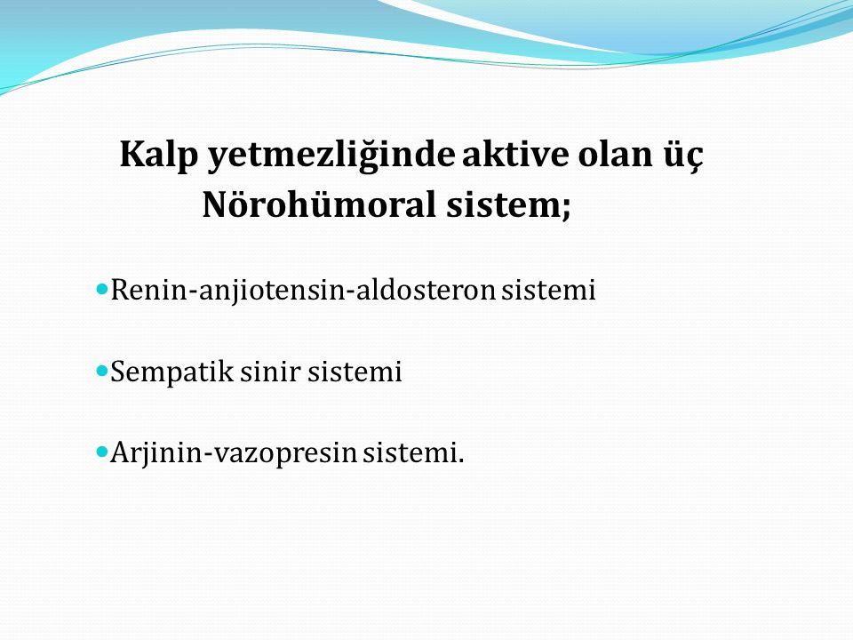 Kalp yetmezliğinde aktive olan üç Nörohümoral sistem; Renin-anjiotensin-aldosteron sistemi Sempatik sinir sistemi Arjinin-vazopresin sistemi.