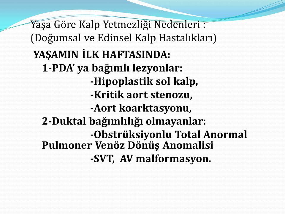 Yaşa Göre Kalp Yetmezliği Nedenleri : (Doğumsal ve Edinsel Kalp Hastalıkları) YAŞAMIN İLK HAFTASINDA: 1-PDA' ya bağımlı lezyonlar: -Hipoplastik sol kalp, -Kritik aort stenozu, -Aort koarktasyonu, 2-Duktal bağımlılığı olmayanlar: -Obstrüksiyonlu Total Anormal Pulmoner Venöz Dönüş Anomalisi -SVT, AV malformasyon.