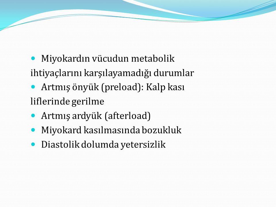 Patofizyoloji  CO = Ventrikülden bir dakikada atılan kan volümü (volüm / dakika)  SV = Ventrikülden her sistolde atılan kan volümü CO = HR X SV