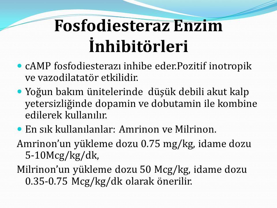 Fosfodiesteraz Enzim İnhibitörleri cAMP fosfodiesterazı inhibe eder.Pozitif inotropik ve vazodilatatör etkilidir.