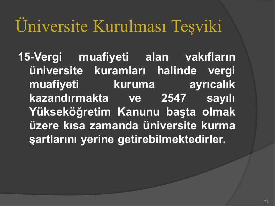 Üniversite Kurulması Teşviki 15-Vergi muafiyeti alan vakıfların üniversite kuramları halinde vergi muafiyeti kuruma ayrıcalık kazandırmakta ve 2547 sayılı Yükseköğretim Kanunu başta olmak üzere kısa zamanda üniversite kurma şartlarını yerine getirebilmektedirler.