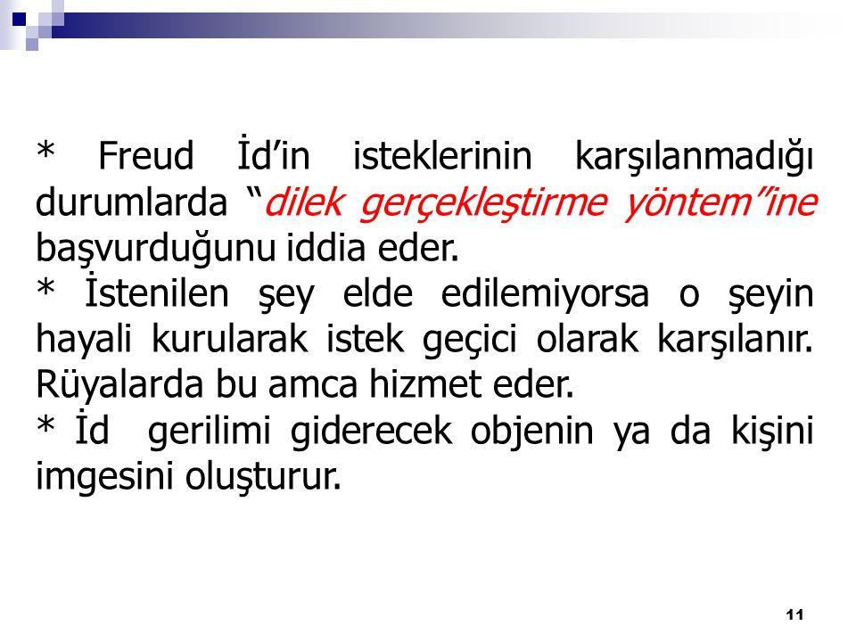 11 * Freud İd'in isteklerinin karşılanmadığı durumlarda dilek gerçekleştirme yöntem ine başvurduğunu iddia eder.