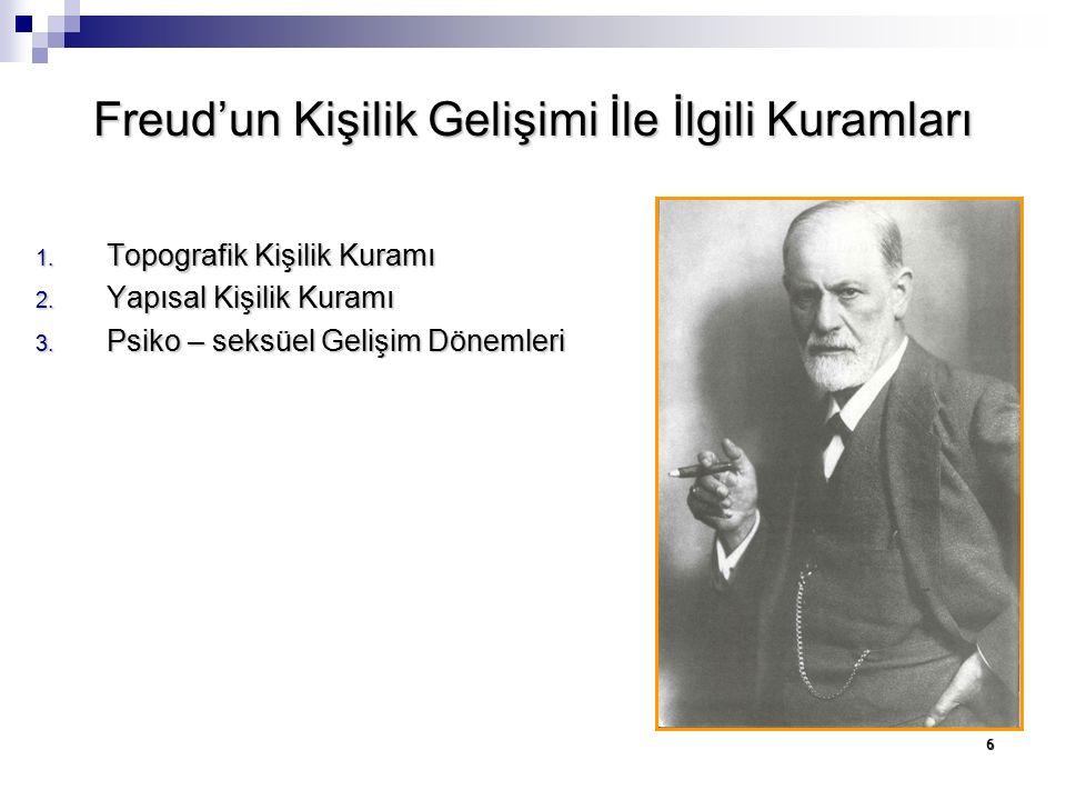 6 Freud'un Kişilik Gelişimi İle İlgili Kuramları 1.