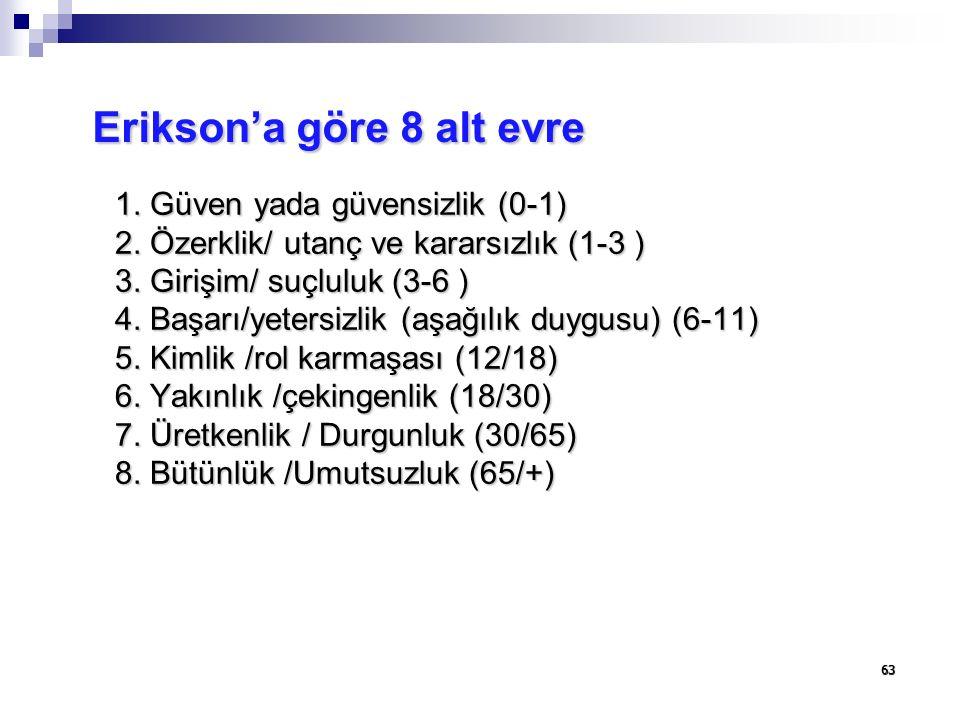 63 Erikson'a göre 8 alt evre 1.Güven yada güvensizlik (0-1) 2.