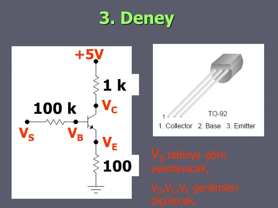 3. Deney VBVB VEVE V C VSVS +5V 100 100 k 1 k V S tabloya göre ayarlanacak, V B,V C,V E gerilimleri ölçülecek.