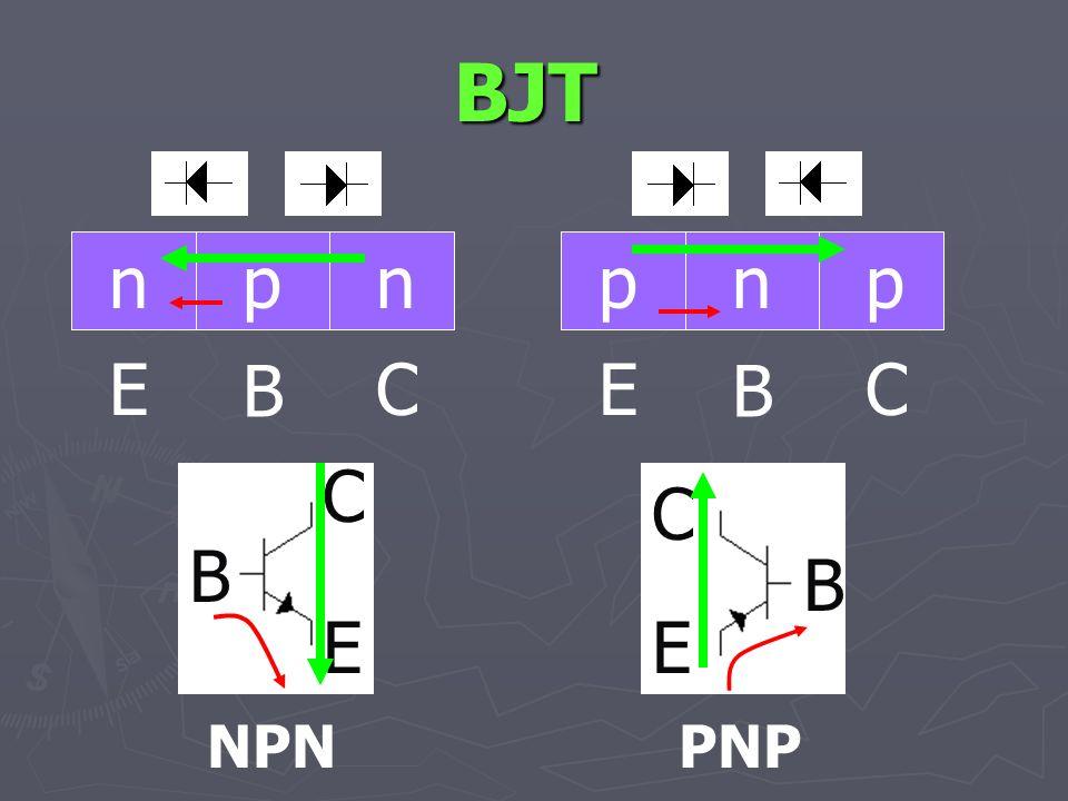 BJT npnpnp E B CE B C B C E B C E NPNPNP