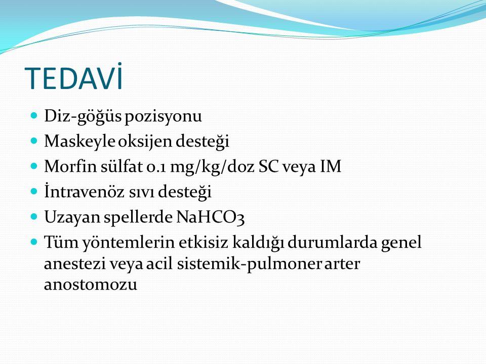 TEDAVİ Diz-göğüs pozisyonu Maskeyle oksijen desteği Morfin sülfat 0.1 mg/kg/doz SC veya IM İntravenöz sıvı desteği Uzayan spellerde NaHCO3 Tüm yöntemlerin etkisiz kaldığı durumlarda genel anestezi veya acil sistemik-pulmoner arter anostomozu