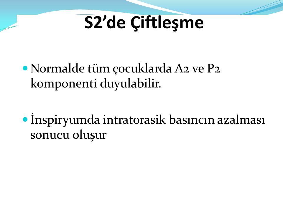 S2'de Çiftleşme Normalde tüm çocuklarda A2 ve P2 komponenti duyulabilir. İnspiryumda intratorasik basıncın azalması sonucu oluşur