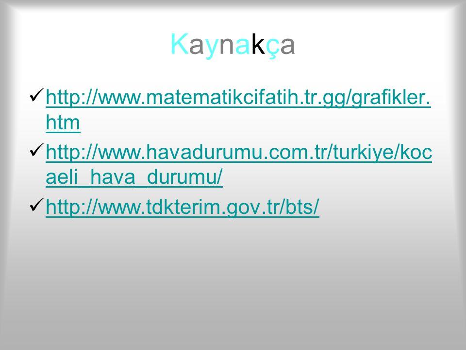 KaynakçaKaynakça http://www.matematikcifatih.tr.gg/grafikler. htm http://www.matematikcifatih.tr.gg/grafikler. htm http://www.havadurumu.com.tr/turkiy