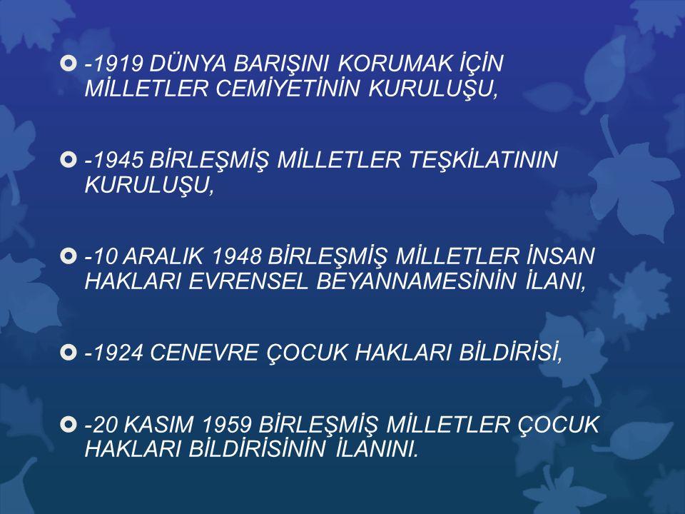  -1919 DÜNYA BARIŞINI KORUMAK İÇİN MİLLETLER CEMİYETİNİN KURULUŞU,  -1945 BİRLEŞMİŞ MİLLETLER TEŞKİLATININ KURULUŞU,  -10 ARALIK 1948 BİRLEŞMİŞ MİL