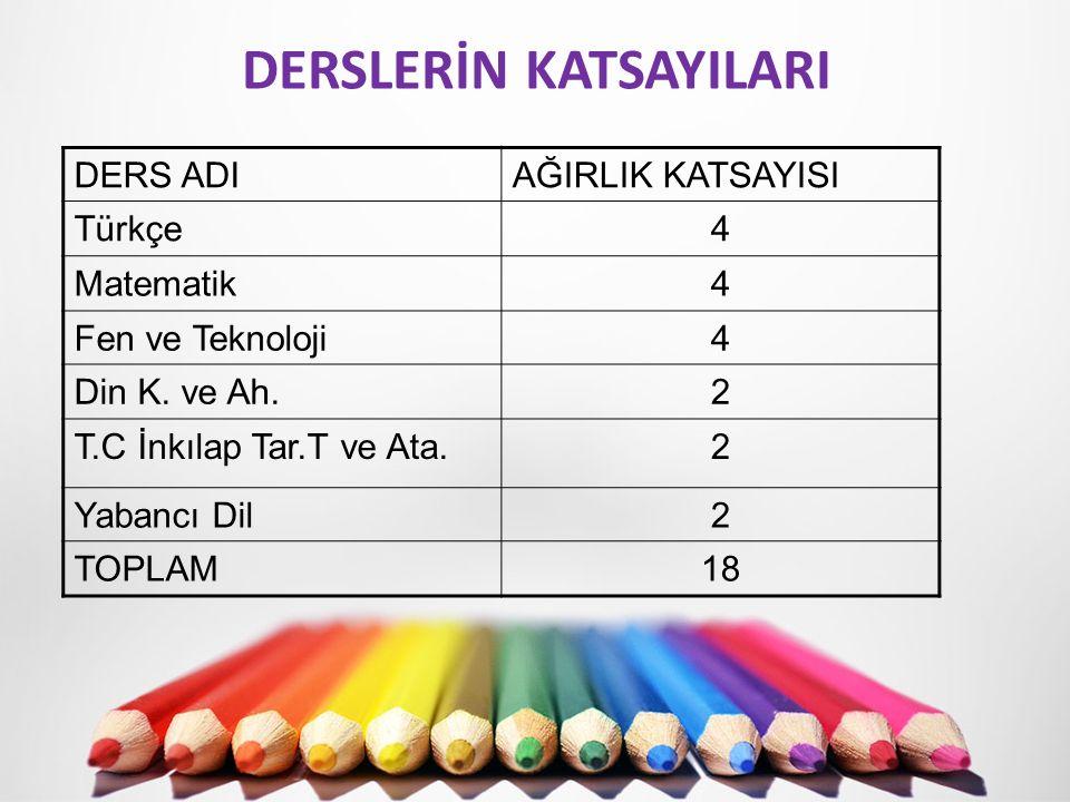 DERSLERİN KATSAYILARI DERS ADIAĞIRLIK KATSAYISI Türkçe4 Matematik4 Fen ve Teknoloji4 Din K.