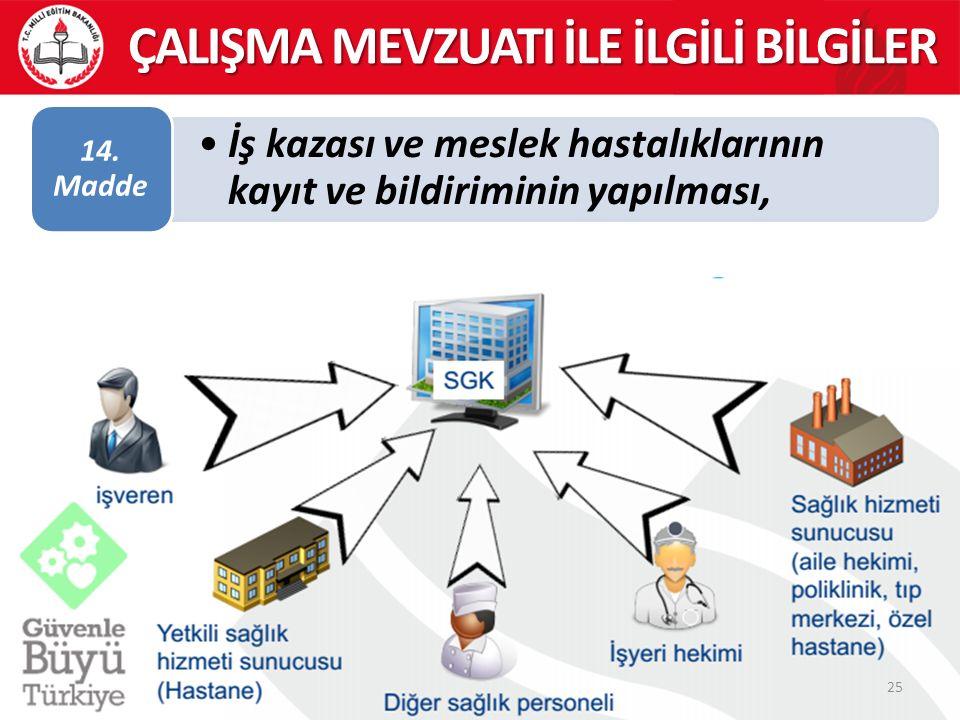 İş kazası ve meslek hastalıklarının kayıt ve bildiriminin yapılması, 14. Madde 25 ÇALIŞMA MEVZUATI İLE İLGİLİ BİLGİLER