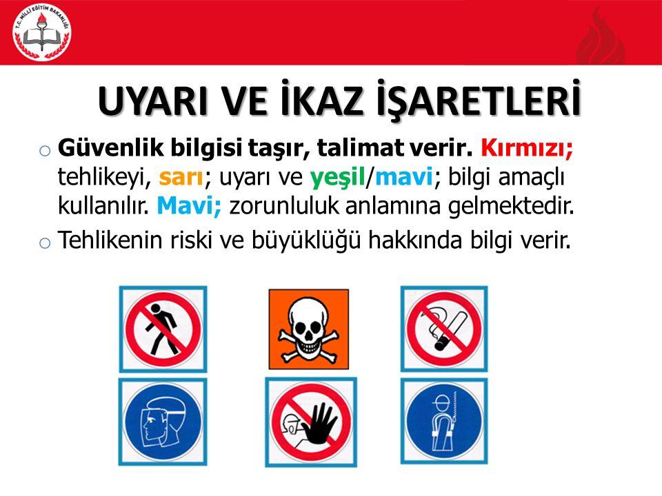 UYARI VE İKAZ İŞARETLERİ o Güvenlik bilgisi taşır, talimat verir. Kırmızı; tehlikeyi, sarı; uyarı ve yeşil/mavi; bilgi amaçlı kullanılır. Mavi; zorunl