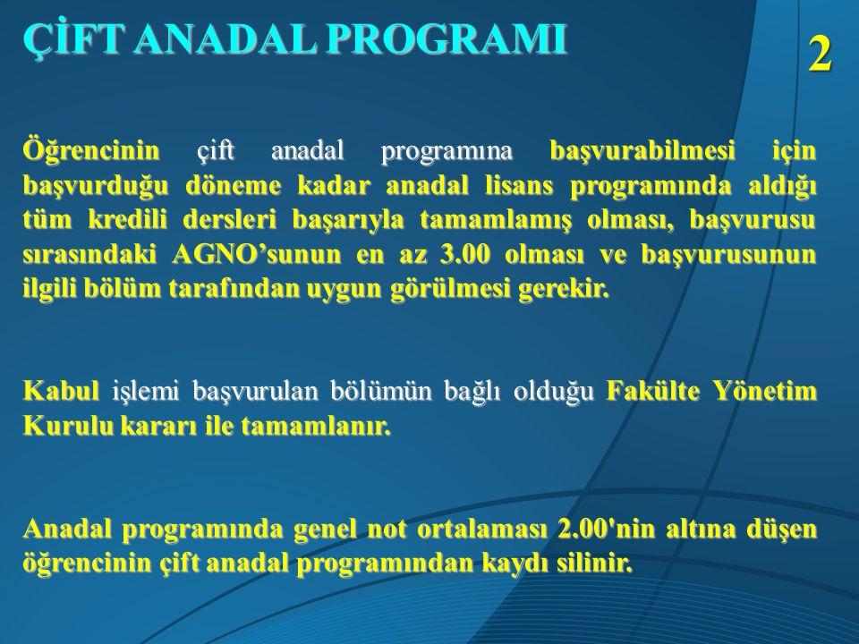 ÇİFT ANADAL PROGRAMI Öğrencinin çift anadal programına başvurabilmesi için başvurduğu döneme kadar anadal lisans programında aldığı tüm kredili dersle