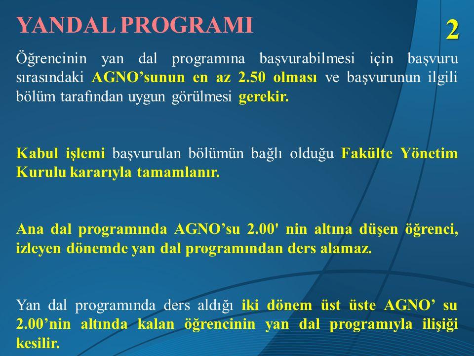 YANDAL PROGRAMI Öğrencinin yan dal programına başvurabilmesi için başvuru sırasındaki AGNO'sunun en az 2.50 olması ve başvurunun ilgili bölüm tarafınd