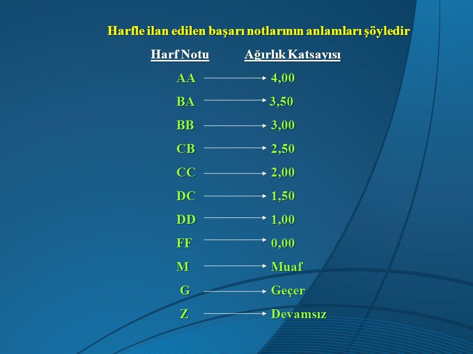 Harfle ilan edilen başarı notlarının anlamları şöyledir Harf Notu Ağırlık Katsayısı Harf Notu Ağırlık Katsayısı AA 4,00 AA 4,00 BA 3,50 BA 3,50 BB 3,0