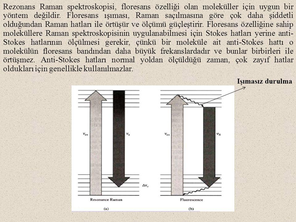 Işımasız durulma Rezonans Raman spektroskopisi, floresans özelliği olan moleküller için uygun bir yöntem değildir. Floresans ışıması, Raman saçılmasın