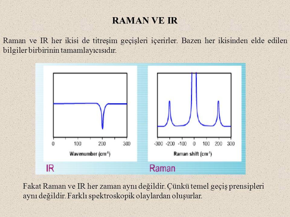 RAMAN VE IR Raman ve IR her ikisi de titreşim geçişleri içerirler. Bazen her ikisinden elde edilen bilgiler birbirinin tamamlayıcısıdır. Fakat Raman v