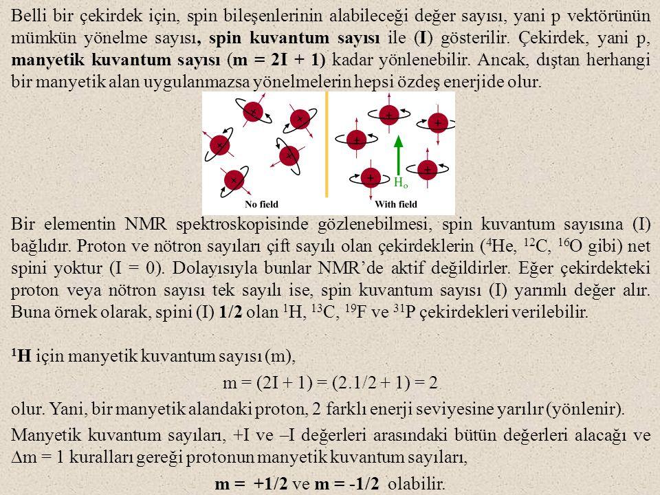 Belli bir çekirdek için, spin bileşenlerinin alabileceği değer sayısı, yani p vektörünün mümkün yönelme sayısı, spin kuvantum sayısı ile (I) gösterili