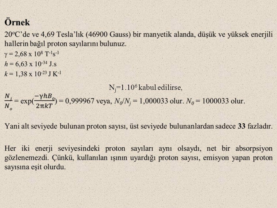 N j =1.10 6 kabul edilirse,