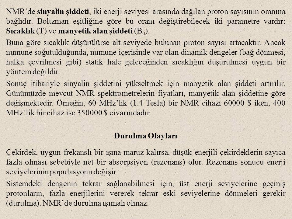 NMR'de sinyalin şiddeti, iki enerji seviyesi arasında dağılan proton sayısının oranına bağlıdır. Boltzman eşitliğine göre bu oranı değiştirebilecek ik