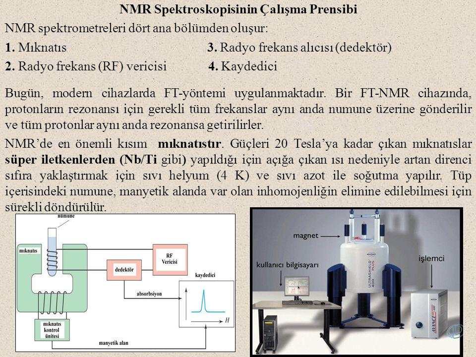 NMR Spektroskopisinin Çalışma Prensibi NMR spektrometreleri dört ana bölümden oluşur: 1. Mıknatıs 3. Radyo frekans alıcısı (dedektör) 2. Radyo frekans