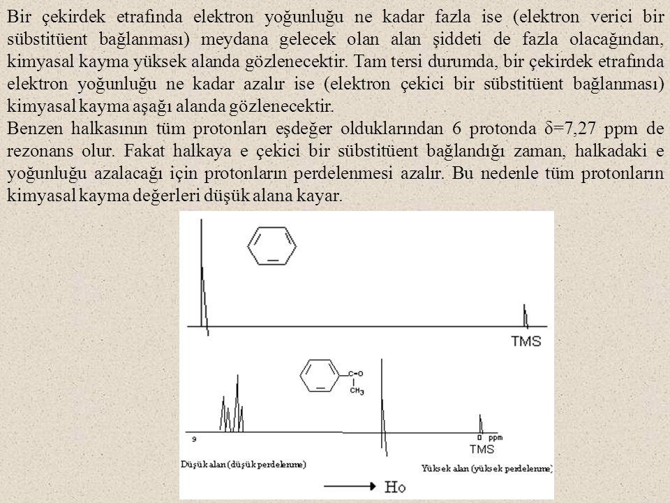 Bir çekirdek etrafında elektron yoğunluğu ne kadar fazla ise (elektron verici bir sübstitüent bağlanması) meydana gelecek olan alan şiddeti de fazla o