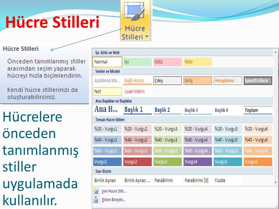 Hücre Stilleri Hücrelere önceden tanımlanmış stiller uygulamada kullanılır.