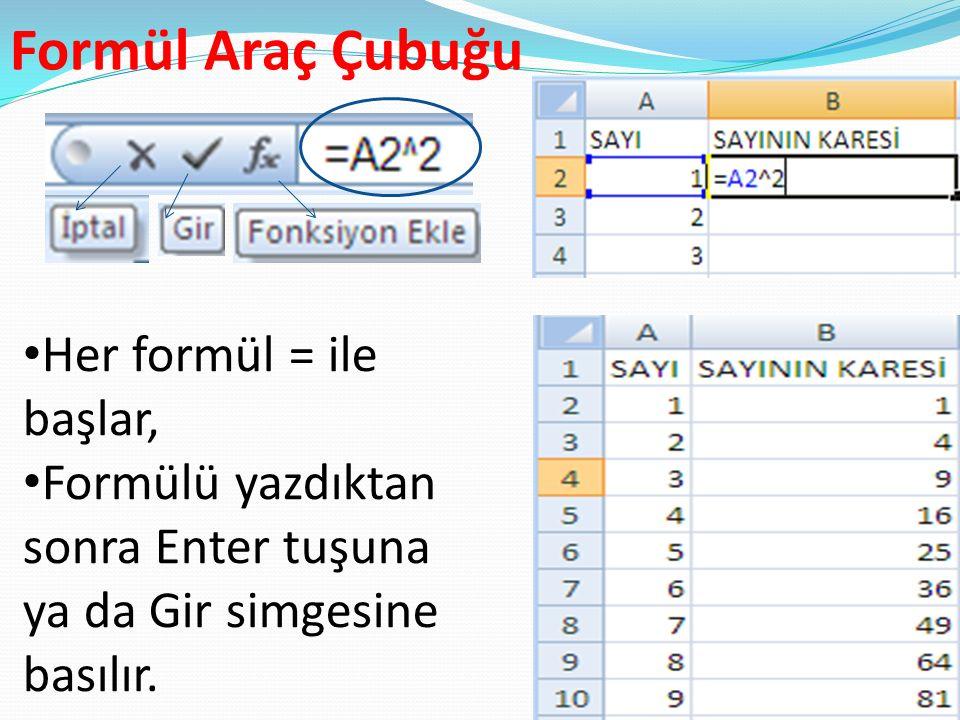 Formül Araç Çubuğu Her formül = ile başlar, Formülü yazdıktan sonra Enter tuşuna ya da Gir simgesine basılır.