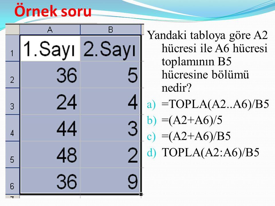 Örnek soru Yandaki tabloya göre A2 hücresi ile A6 hücresi toplamının B5 hücresine bölümü nedir.