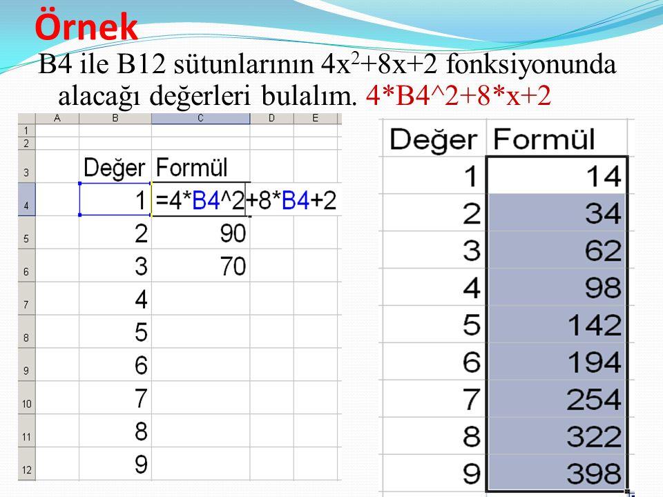 Örnek B4 ile B12 sütunlarının 4x 2 +8x+2 fonksiyonunda alacağı değerleri bulalım. 4*B4^2+8*x+2