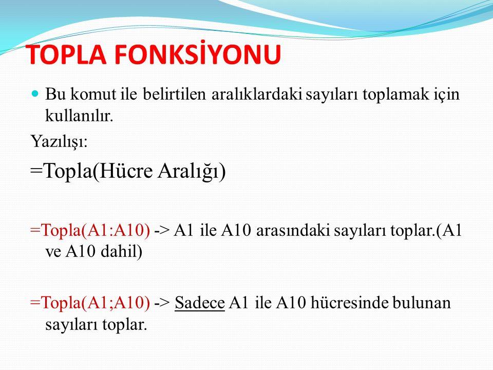 TOPLA FONKSİYONU Bu komut ile belirtilen aralıklardaki sayıları toplamak için kullanılır.