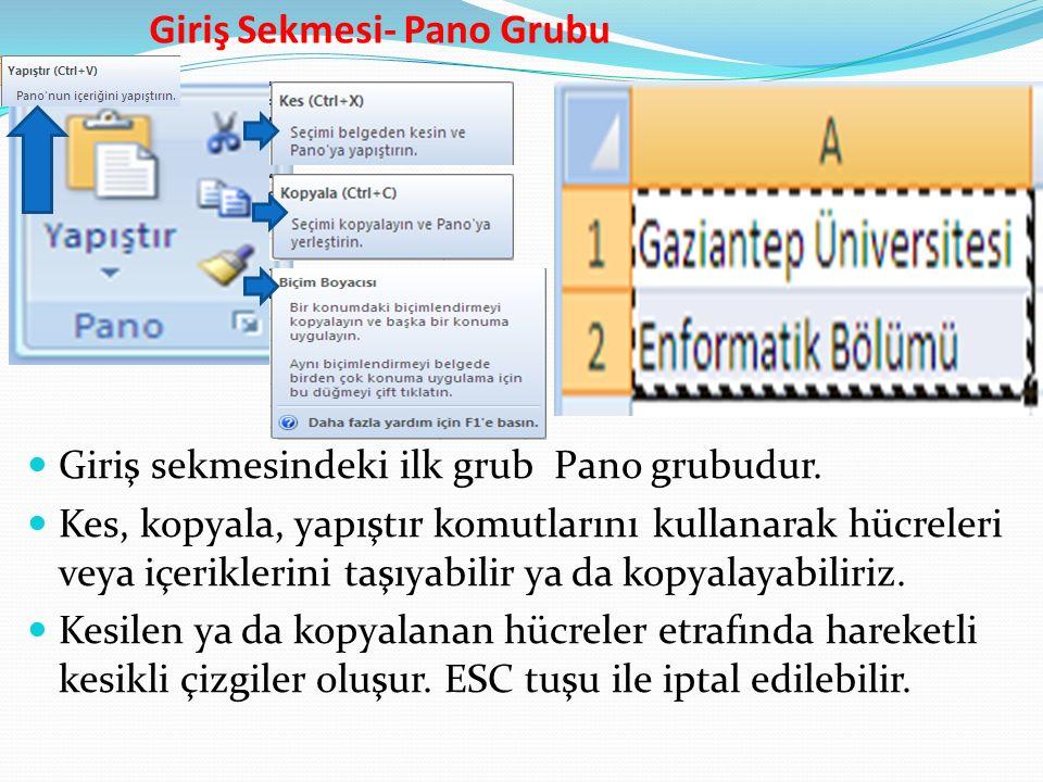 Giriş Sekmesi- Pano Grubu Giriş sekmesindeki ilk grub Pano grubudur.