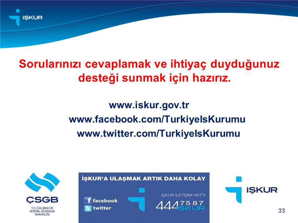 Sorularınızı cevaplamak ve ihtiyaç duyduğunuz desteği sunmak için hazırız. www.iskur.gov.tr www.facebook.com/TurkiyeIsKurumu www.twitter.com/TurkiyeIs