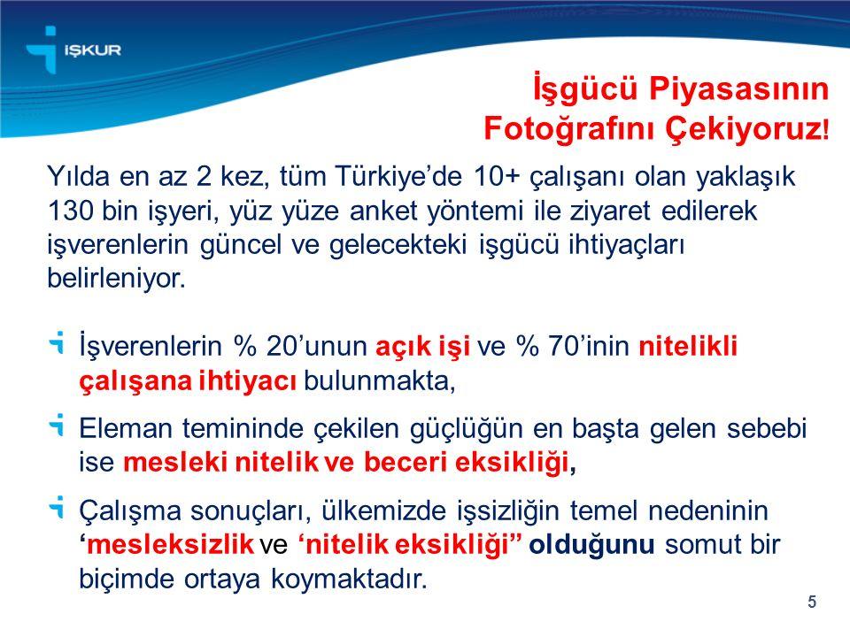 5 İşgücü Piyasasının Fotoğrafını Çekiyoruz ! Yılda en az 2 kez, tüm Türkiye'de 10+ çalışanı olan yaklaşık 130 bin işyeri, yüz yüze anket yöntemi ile z