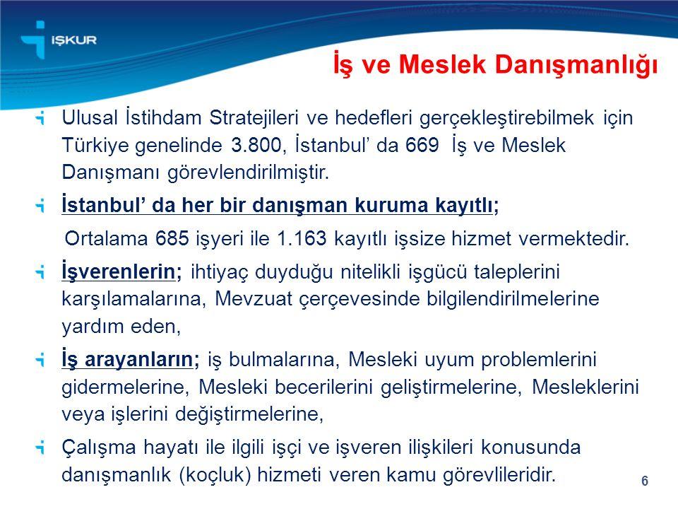 6 İş ve Meslek Danışmanlığı 6 Ulusal İstihdam Stratejileri ve hedefleri gerçekleştirebilmek için Türkiye genelinde 3.800, İstanbul' da 669 İş ve Mesle