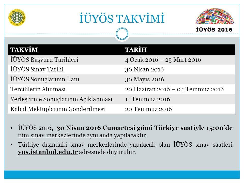 İÜYÖS TAKVİMİ TAKVİMTARİH İÜYÖS Başvuru Tarihleri4 Ocak 2016 – 25 Mart 2016 İÜYÖS Sınav Tarihi30 Nisan 2016 İÜYÖS Sonuçlarının İlanı30 Mayıs 2016 Tercihlerin Alınması20 Haziran 2016 – 04 Temmuz 2016 Yerleştirme Sonuçlarının Açıklanması11 Temmuz 2016 Kabul Mektuplarının Gönderilmesi20 Temmuz 2016 İÜYÖS 2016, 30 Nisan 2016 Cumartesi günü Türkiye saatiyle 15:00'de tüm sınav merkezlerinde aynı anda yapılacaktır.