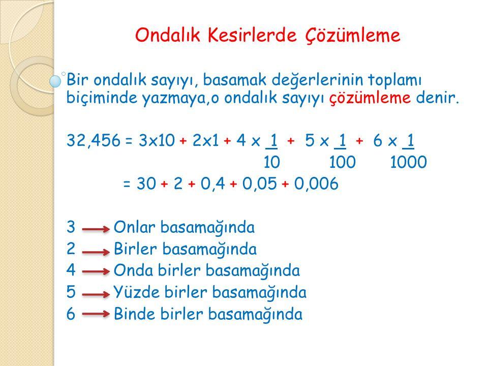 Ondalık Kesirlerde Çözümleme Bir ondalık sayıyı, basamak değerlerinin toplamı biçiminde yazmaya,o ondalık sayıyı çözümleme denir.