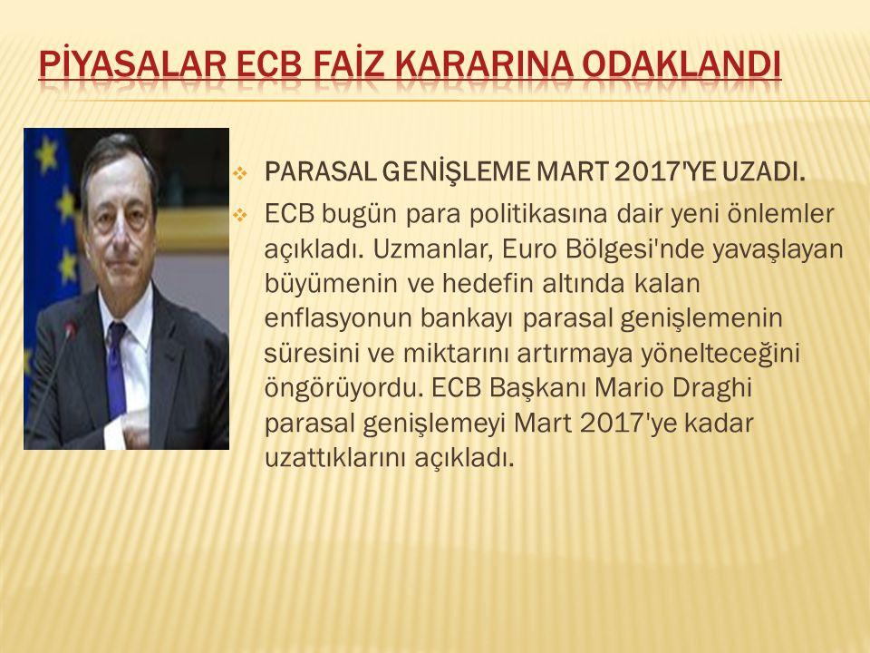  PARASAL GENİŞLEME MART 2017'YE UZADI.  ECB bugün para politikasına dair yeni önlemler açıkladı. Uzmanlar, Euro Bölgesi'nde yavaşlayan büyümenin ve
