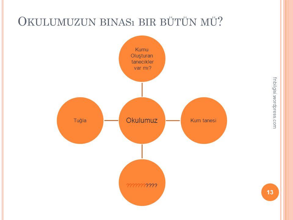 M ADDELERIN ÖZELLIKLERINI BULALıM : 12 fnbilgisi.wordpress.com ÖzelliklerKatıSıvıGaz Şekli değişebilir.XX Sıkıştırılabilir.X Tanecikler arasında çok boşluk vardır.
