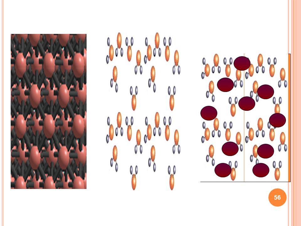 55 Aynı cins atom veya moleküllerden oluşan maddelere saf madde denir.
