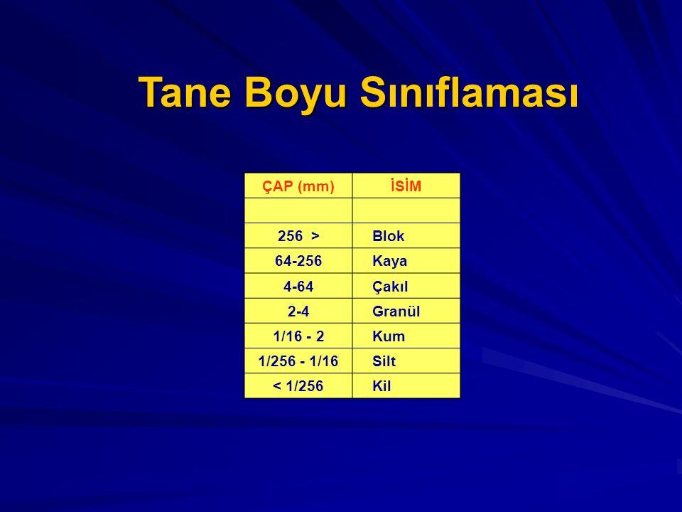 ÇAP (mm)İSİM 256 > Blok 64-256 Kaya 4-64 Çakıl 2-4 Granül 1/16 - 2 Kum 1/256 - 1/16 Silt < 1/256 Kil Tane Boyu Snflamas Tane Boyu Sınıflaması