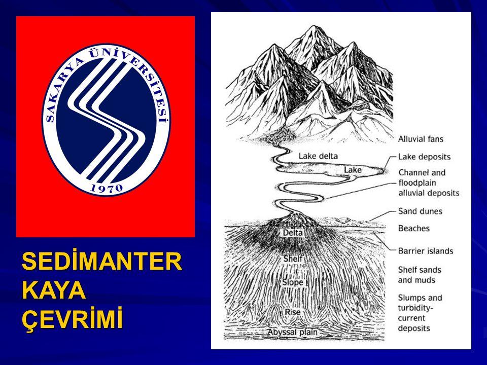 SEDİMANTER KAYA ÇEVRİMİ