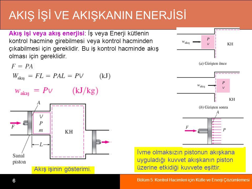 Bölüm 5: Kontrol Hacimleri için Kütle ve Enerji Çözümlemesi 7 Akışkanın Toplam Enerjisi Akışın olmadığı bir ortamda toplam enerji üç terimden, akış olan bir ortamda ise dört terimden oluşur..