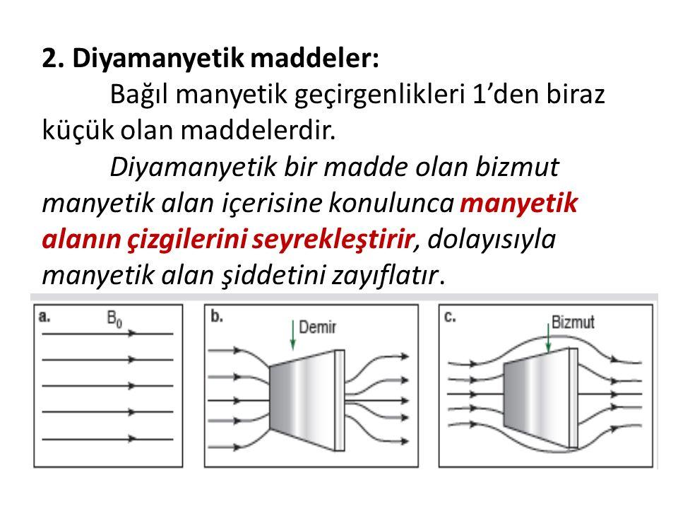 2. Diyamanyetik maddeler: Bağıl manyetik geçirgenlikleri 1'den biraz küçük olan maddelerdir. Diyamanyetik bir madde olan bizmut manyetik alan içerisin