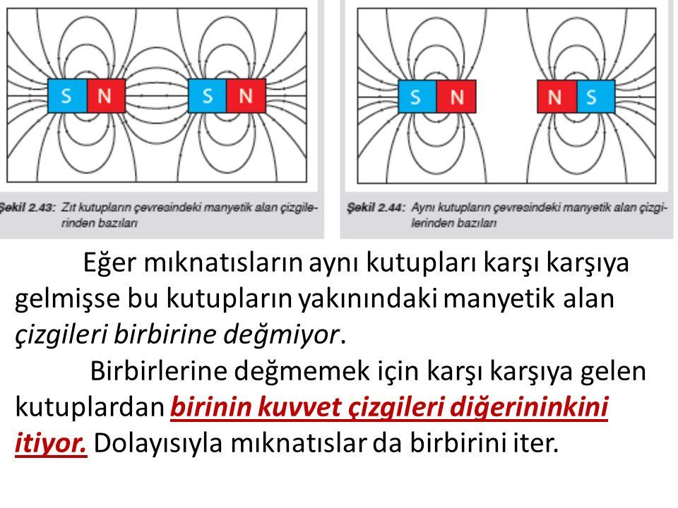 Eğer mıknatısların aynı kutupları karşı karşıya gelmişse bu kutupların yakınındaki manyetik alan çizgileri birbirine değmiyor.