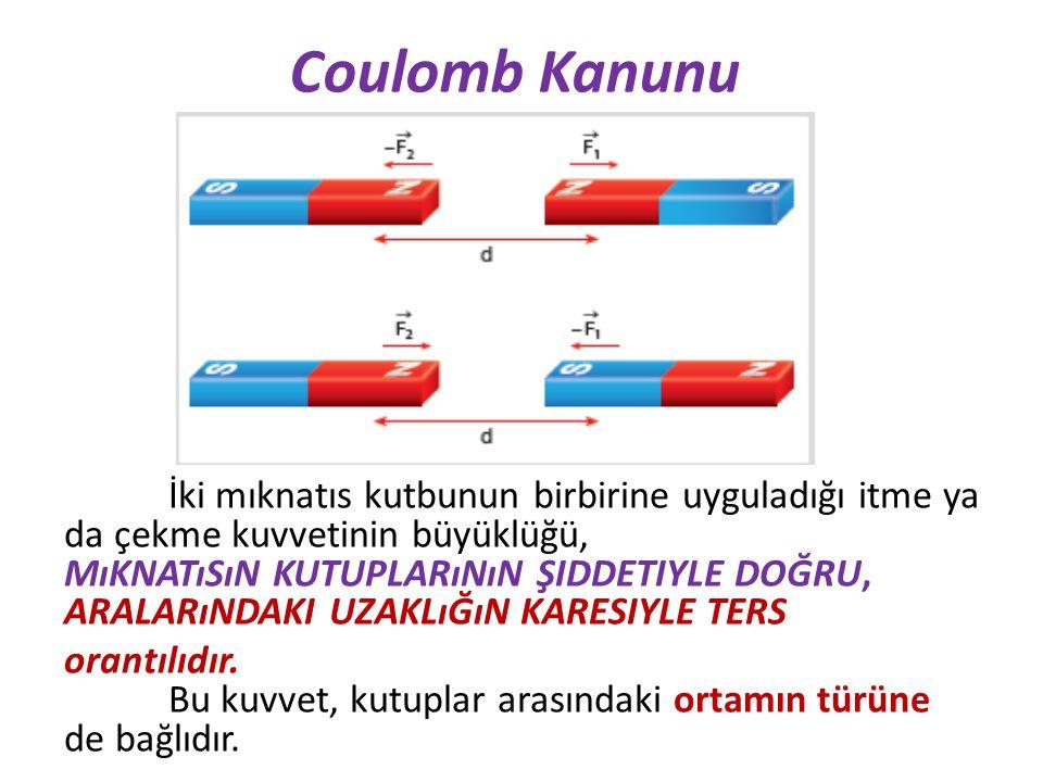 Coulomb Kanunu İki mıknatıs kutbunun birbirine uyguladığı itme ya da çekme kuvvetinin büyüklüğü, MıKNATıSıN KUTUPLARıNıN ŞIDDETIYLE DOĞRU, ARALARıNDAKI UZAKLıĞıN KARESIYLE TERS orantılıdır.
