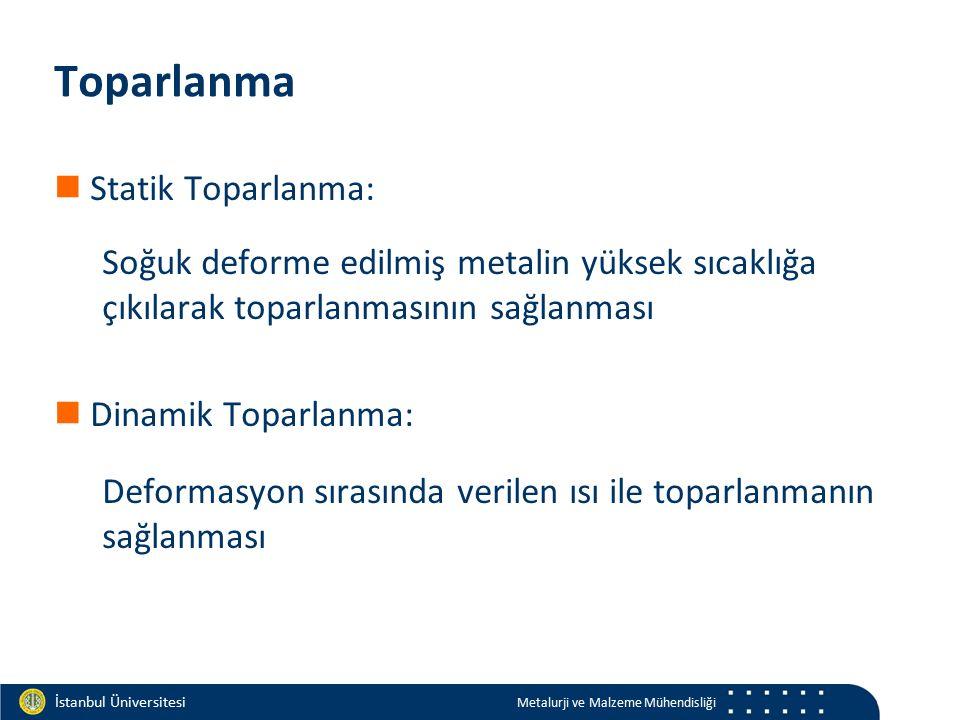 Materials and Chemistry İstanbul Üniversitesi Metalurji ve Malzeme Mühendisliği İstanbul Üniversitesi Metalurji ve Malzeme Mühendisliği Toparlanma Statik Toparlanma: Soğuk deforme edilmiş metalin yüksek sıcaklığa çıkılarak toparlanmasının sağlanması Dinamik Toparlanma: Deformasyon sırasında verilen ısı ile toparlanmanın sağlanması