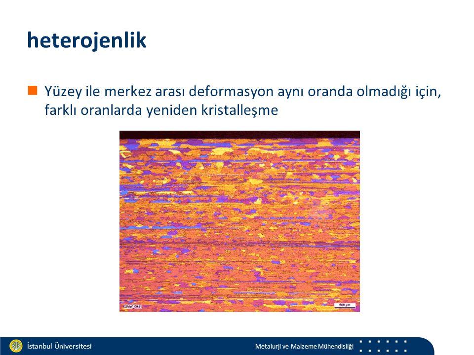 Materials and Chemistry İstanbul Üniversitesi Metalurji ve Malzeme Mühendisliği İstanbul Üniversitesi Metalurji ve Malzeme Mühendisliği heterojenlik Yüzey ile merkez arası deformasyon aynı oranda olmadığı için, farklı oranlarda yeniden kristalleşme
