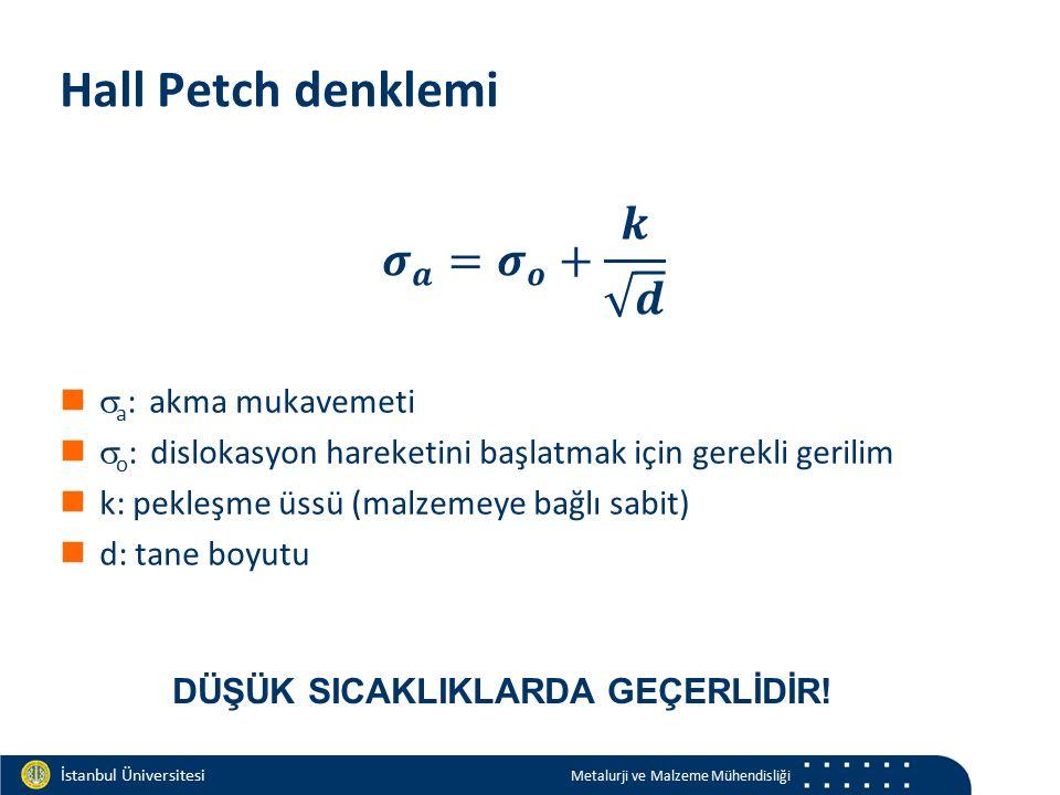 Materials and Chemistry İstanbul Üniversitesi Metalurji ve Malzeme Mühendisliği İstanbul Üniversitesi Metalurji ve Malzeme Mühendisliği Hall Petch denklemi  a : akma mukavemeti  o : dislokasyon hareketini başlatmak için gerekli gerilim k: pekleşme üssü (malzemeye bağlı sabit) d: tane boyutu DÜŞÜK SICAKLIKLARDA GEÇERLİDİR!
